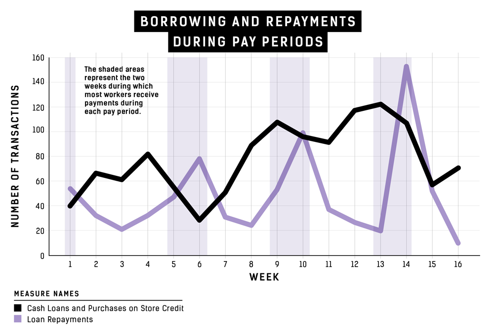 GWD_Jan_infographics_borrowingandrepayments