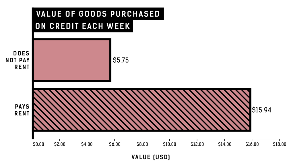 GWD_Jan_infographics_valueofgoods